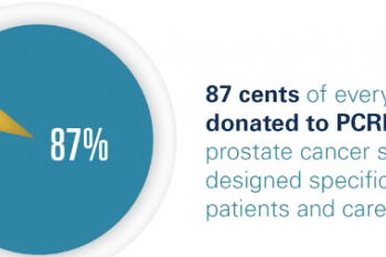 Prostate Cancer Research Institute Video